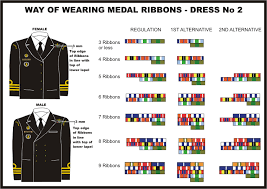 ribbons medals
