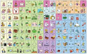 language boards