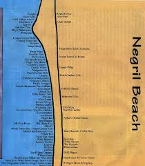negril hotel map