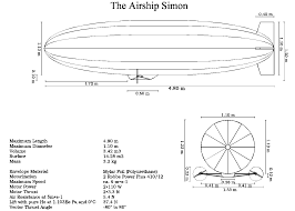 blimp models