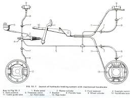car brake lines