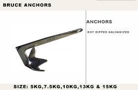bruce anchors