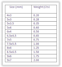 mm sizes