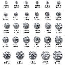 75 carat diamond