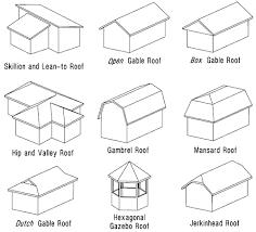 roof type