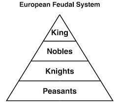 european classes