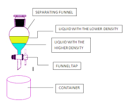 liquid extractor