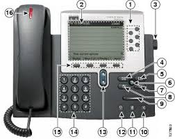 cisco ip phone 7941g