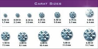 actual size of 2 carat diamond