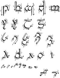 alphabet tengwar