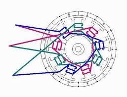 motor listrik 3 phase
