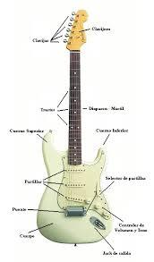 partes guitarra electrica