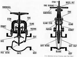 parts of valve