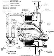 chiller diagram