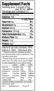 gatorade nutritional label
