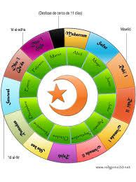 calendarios religiosos