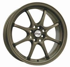 konig helium wheels