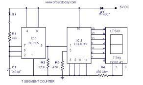 counter circuits