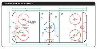 ice hockey rink size