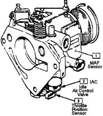 ignition sensors