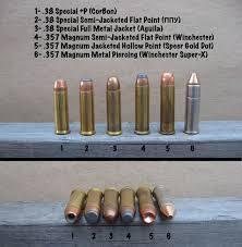 38 bullet