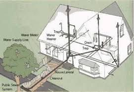 home water supply