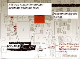 n95 8gb memory