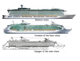 biggest cruise ship in the world