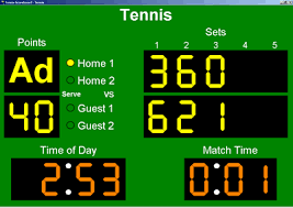 tennis score boards