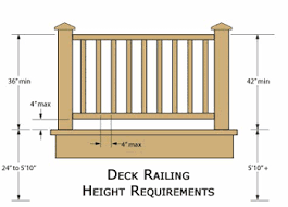 deck railing pictures