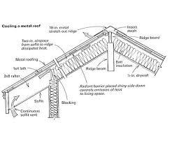 galvalume steel roof