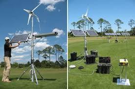 portable wind generators