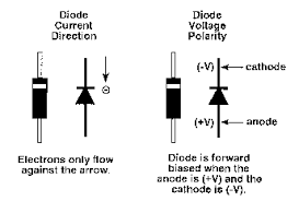 diode polarity