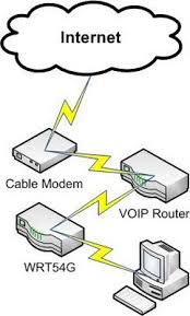 linksys router diagram