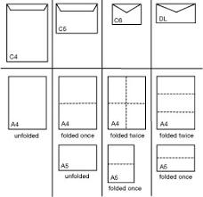 a5 envelope