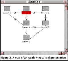 apple media tool