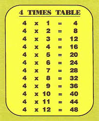 4x tables
