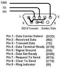 db9 wiring