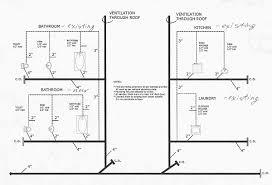 gas riser diagram