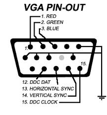 15 pin vga cable
