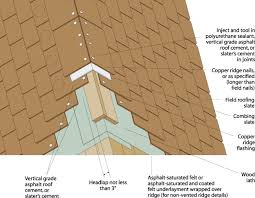 different roof designs