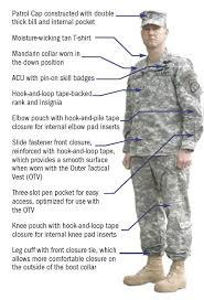 jrotc uniform wear