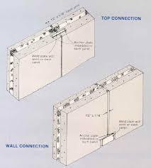 concrete precast panels