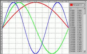 mfc graph