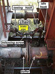 chain couplers