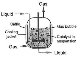 continuous reactor