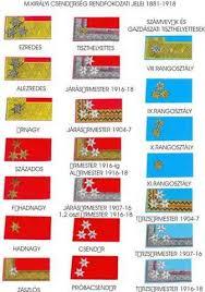 ranks insignias