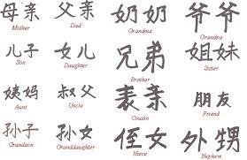 chinese name symbols
