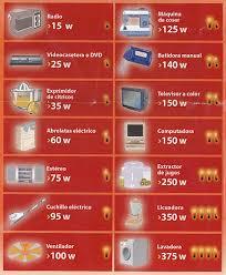 aparatos electricos