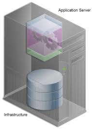 computer configure